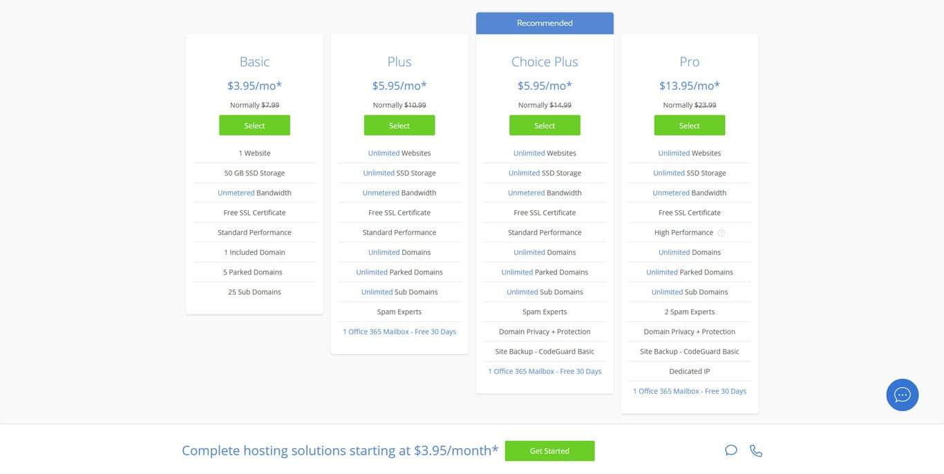 Shared WordPress hosting pricing table for Bluehost