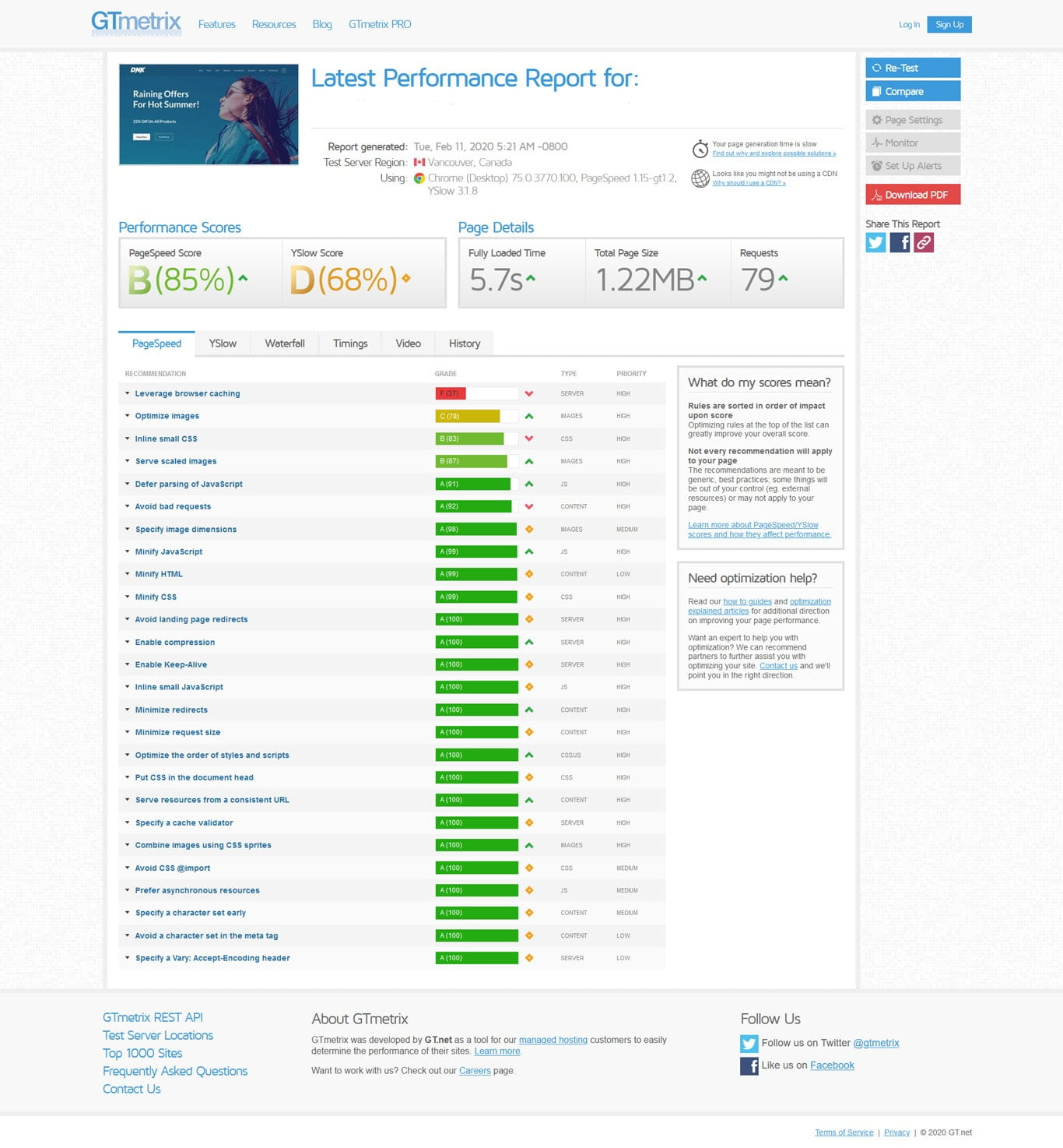 Site speedtest results on Bluehost shared hosting