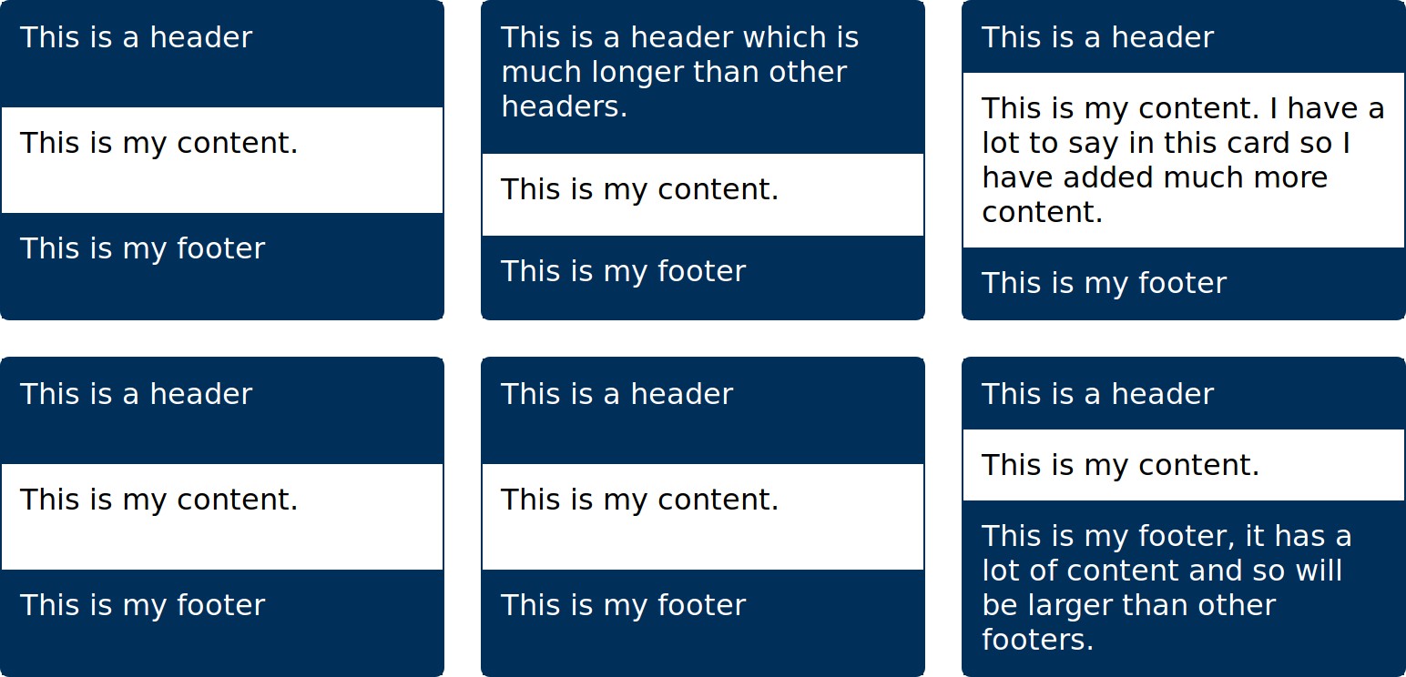 Showing three columns of cards where each card has a headers with a dark blue background and white text, content with a white background, and a footer with a dark blue background. The cards are uneven because some of them have more content that others.