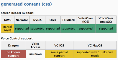 Accessibility Support