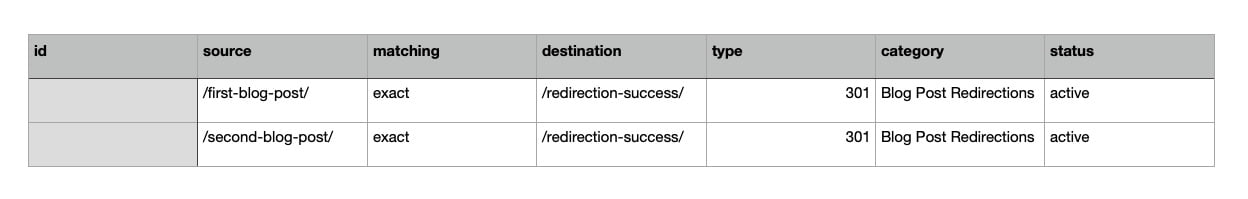 CSV example for redirections