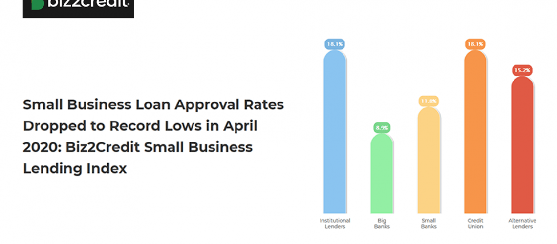 Loan-Approval-Rates.png