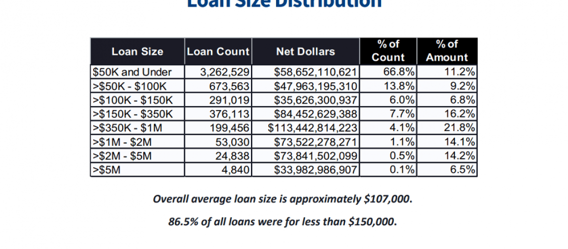 SBA-ppp-loan-deadline-extended-to-august-8.png