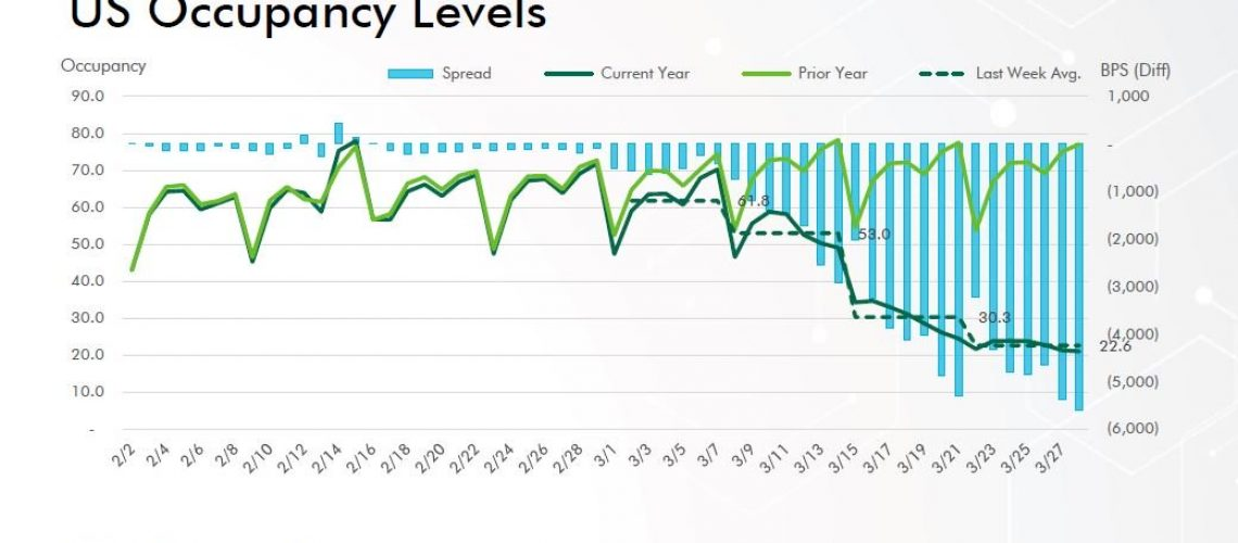 US-Occupancy-Levels.jpg