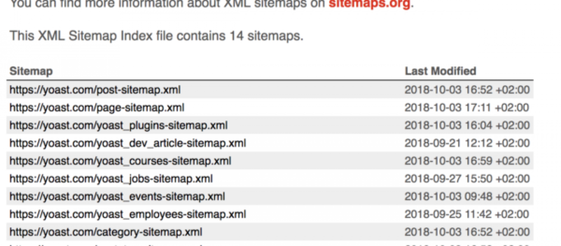 What is an XML sitemap and why should you have one?