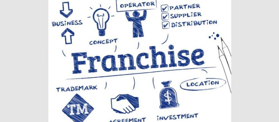 how-franchises-work.jpg