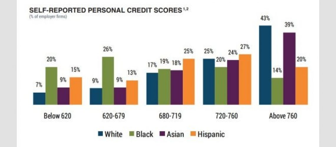 minority-business-credit-scores-660x370.jpg