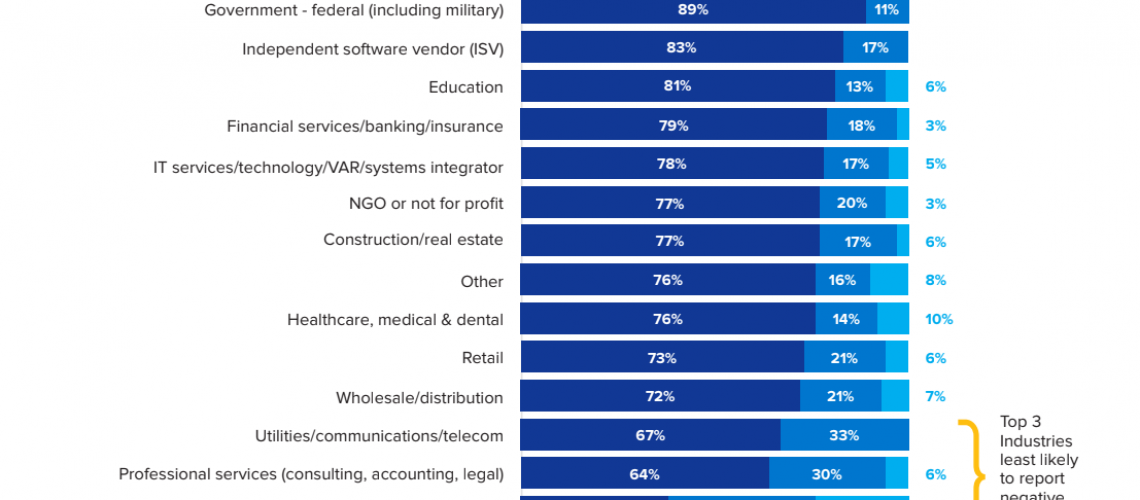 small-businesses-impacted-most-by-covid19.png