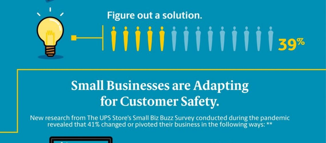 theupsstore-inside-small-business-infographic-2020-1.jpg